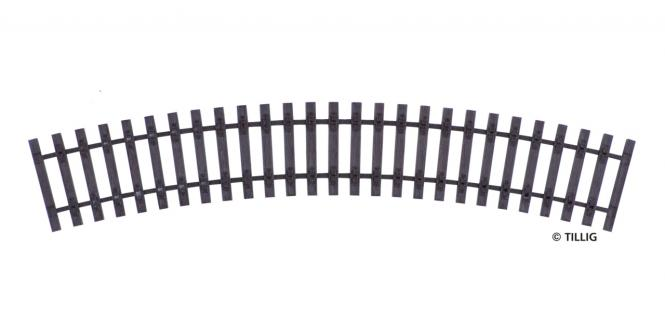 Tillig Schwellenband,geb.R11 R36